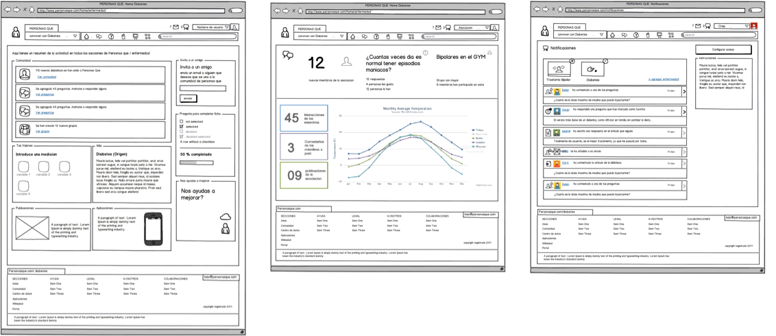 UX and Wireframes for People Who